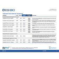 ESI BIO Product List